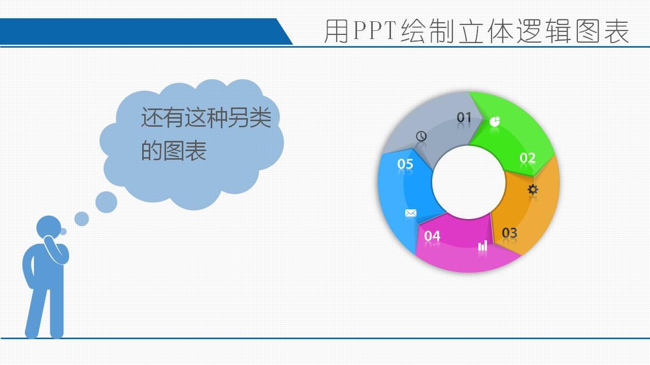 用PPT绘制立体逻辑图表