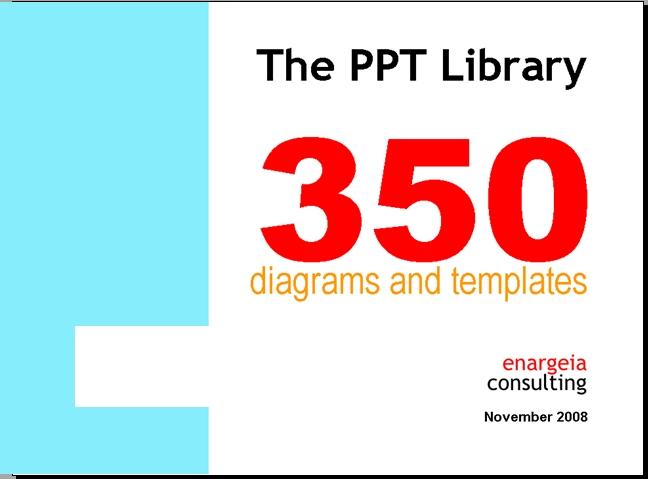 橙色的专业的PPT图表下载