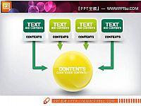 淡雅黄色与绿色幻灯片图表PPT模板