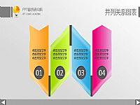 精美立体质感的四色PPT图表