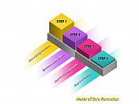 销售业绩工作汇报的PPT图表下载